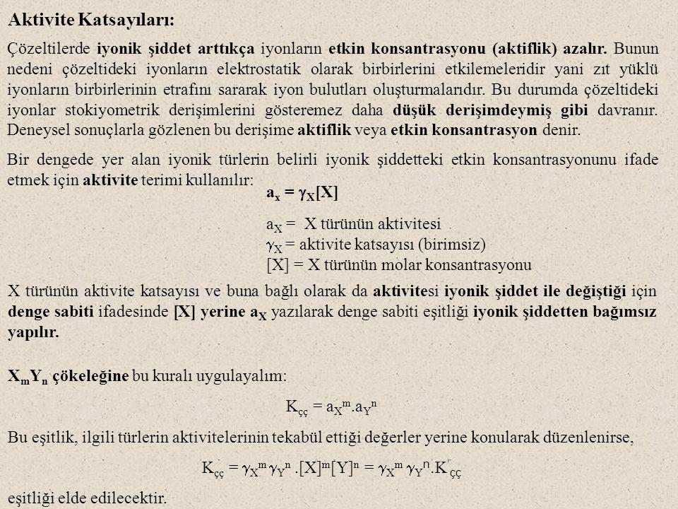 Kçç = gXm gYn .[X]m[Y]n = gXm gYn.K'çç
